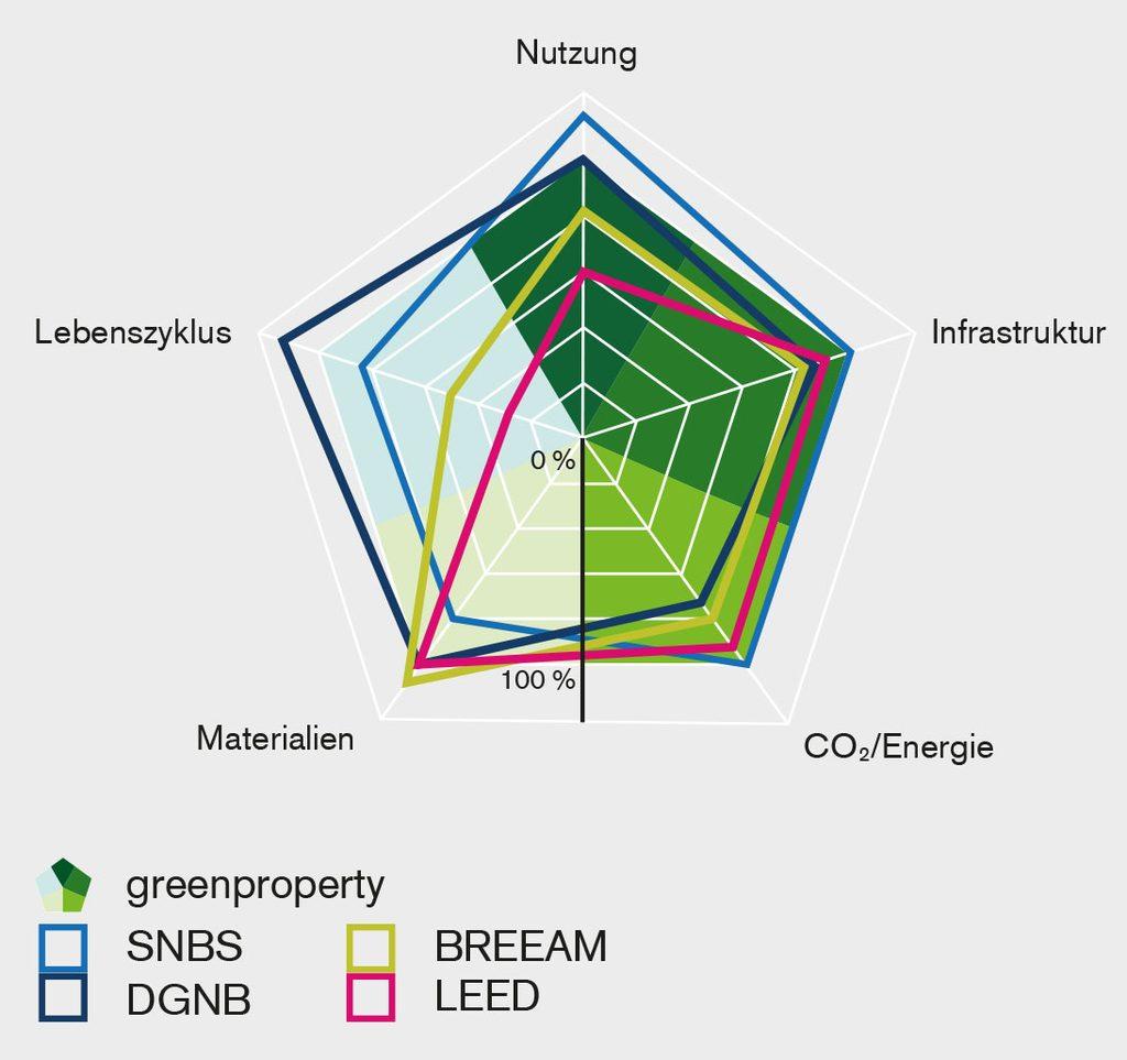 Plot, Diagram